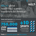 jpeg-why-is-global-health-r-d-a-smart-investment-for-america.png